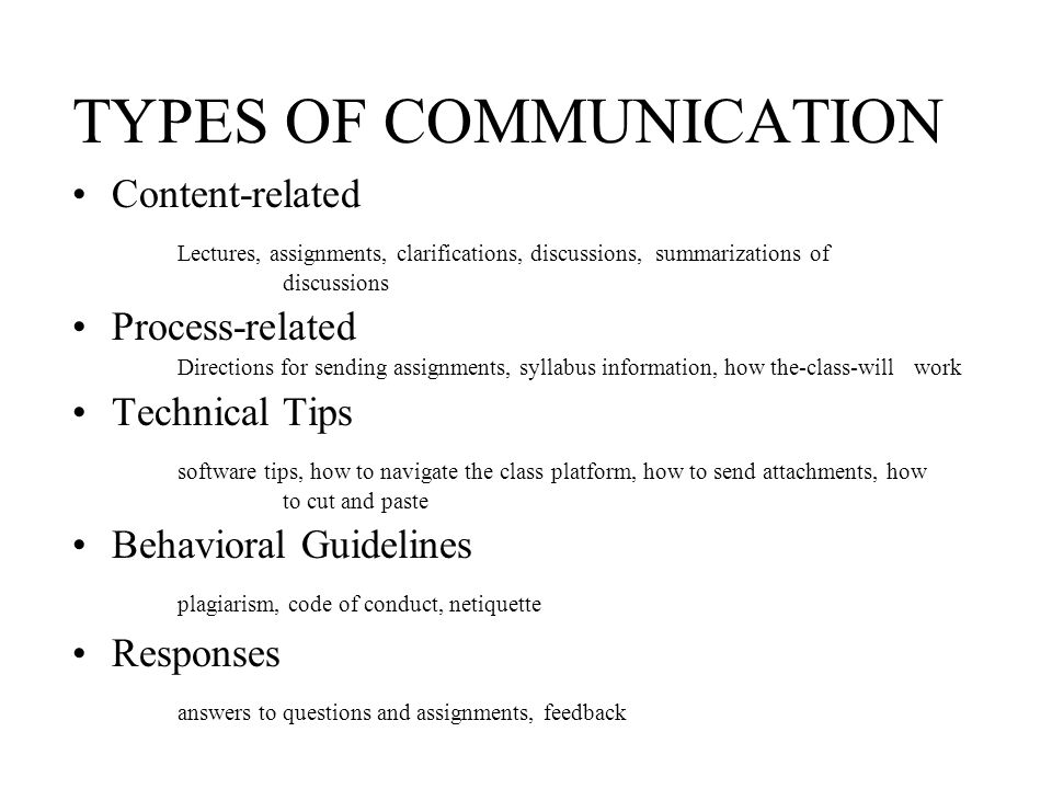 TYPES OF COMMUNICATION Content-related Lectures, assignments, clarifications, discussions, summarizations of discussions Process-related Directions fo