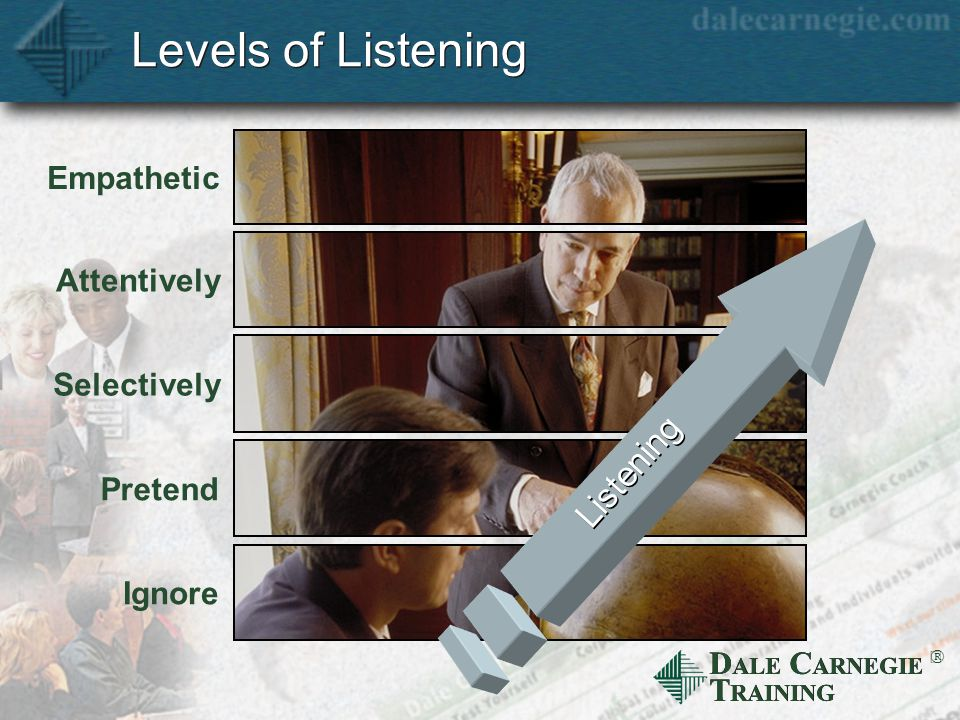 D ALE C ARNEGIE T RAINING  Levels of Listening Ignore Pretend Selectively Attentively Empathetic Listening
