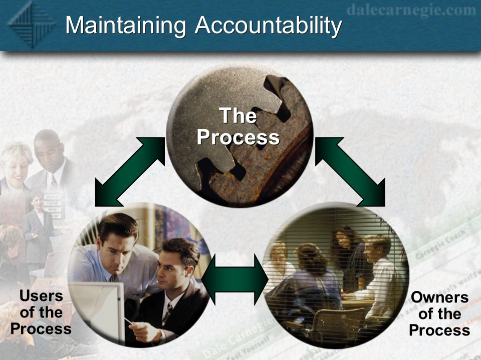 Maintaining Accountability The Process The Process Users of the Process Owners of the Process