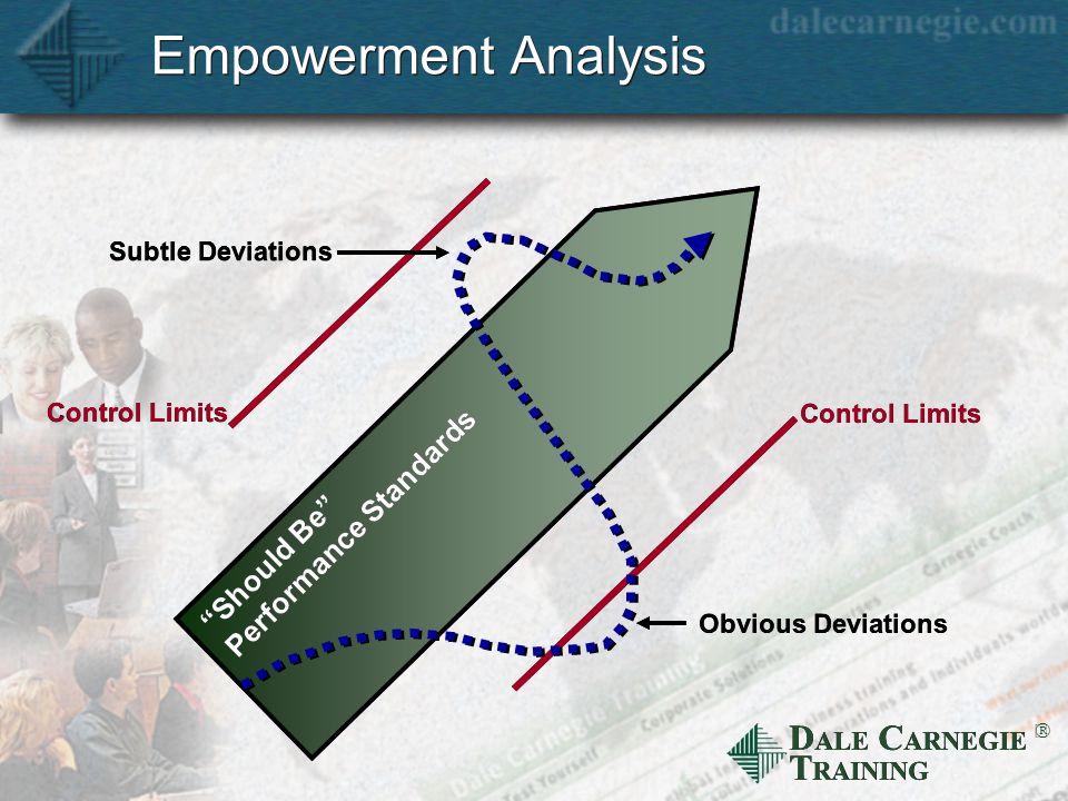 D ALE C ARNEGIE T RAINING  Empowerment Analysis Should Be Performance Standards Should Be Performance Standards Control Limits Subtle Deviations Obvious Deviations
