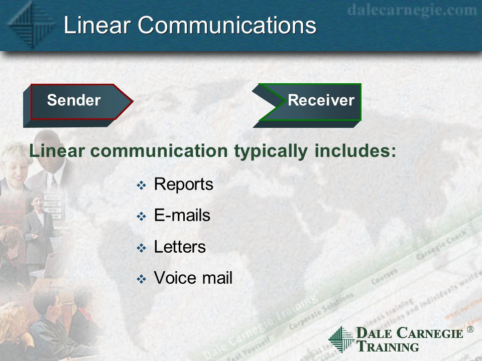 D ALE C ARNEGIE T RAINING  Linear Communications Linear communication typically includes:  Reports  E-mails  Letters  Voice mail Sender Receiver