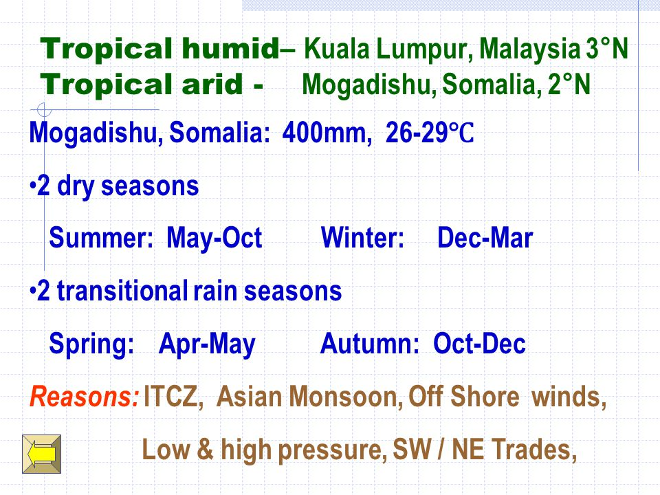 Tropical humid– Kuala Lumpur, Malaysia 3°N Tropical arid - Mogadishu, Somalia, 2°N Mogadishu, Somalia: 400mm, 26-29 ℃ 2 dry seasons Summer: May-Oct Winter: Dec-Mar 2 transitional rain seasons Spring: Apr-May Autumn: Oct-Dec Reasons: ITCZ, Asian Monsoon, Off Shore winds, Low & high pressure, SW / NE Trades,