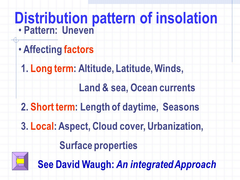 Distribution pattern of insolation Pattern: Uneven Affecting factors 1.