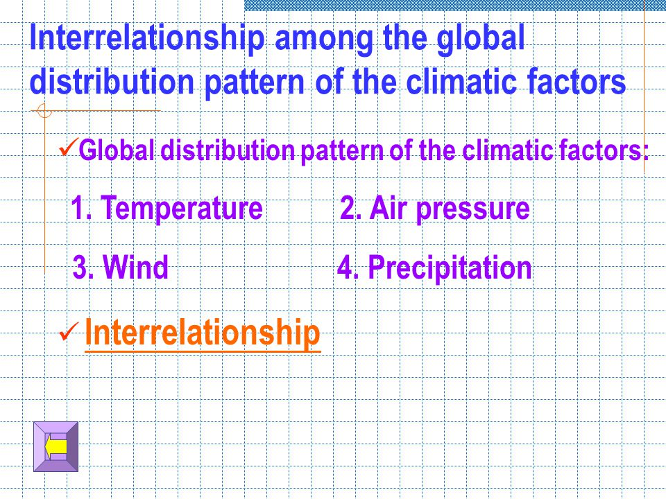 Interrelationship among the global distribution pattern of the climatic factors Global distribution pattern of the climatic factors: 1.
