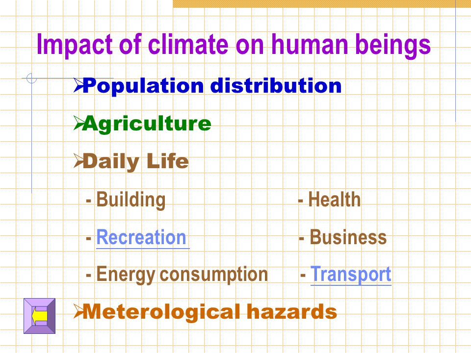 Impact of climate on human beings  Population distribution  Agriculture  Daily Life - Building - Health - Recreation - BusinessRecreation - Energy consumption - TransportTransport  Meterological hazards
