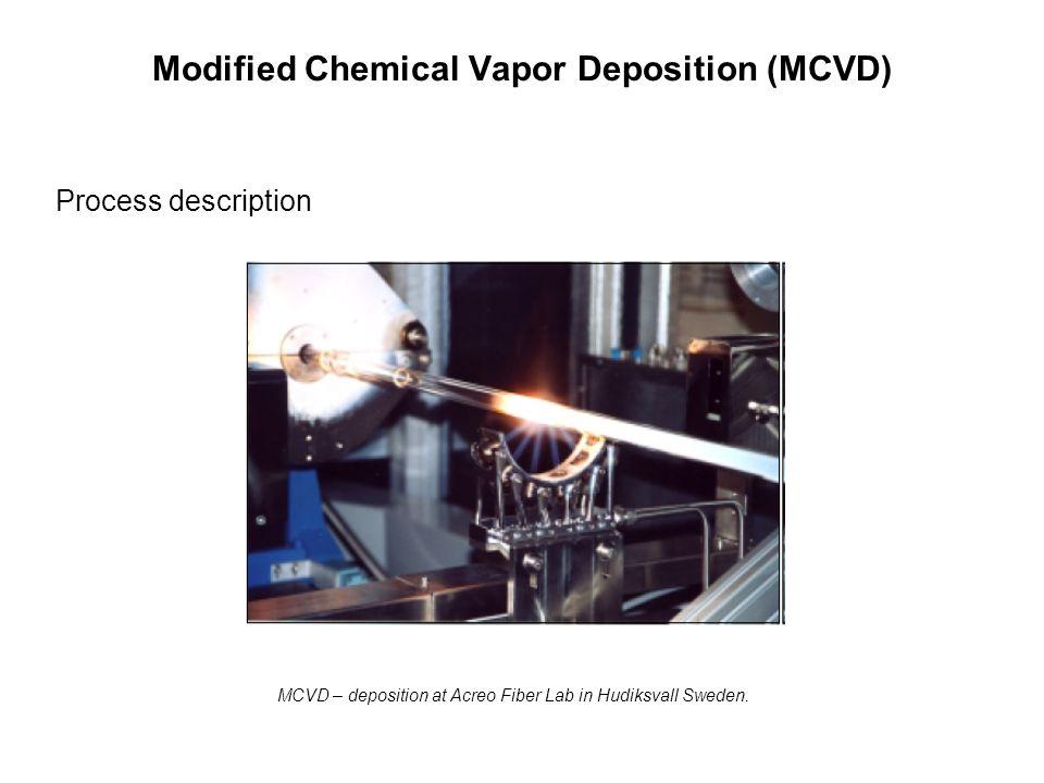 Modified Chemical Vapor Deposition (MCVD) Process description MCVD – deposition at Acreo Fiber Lab in Hudiksvall Sweden.