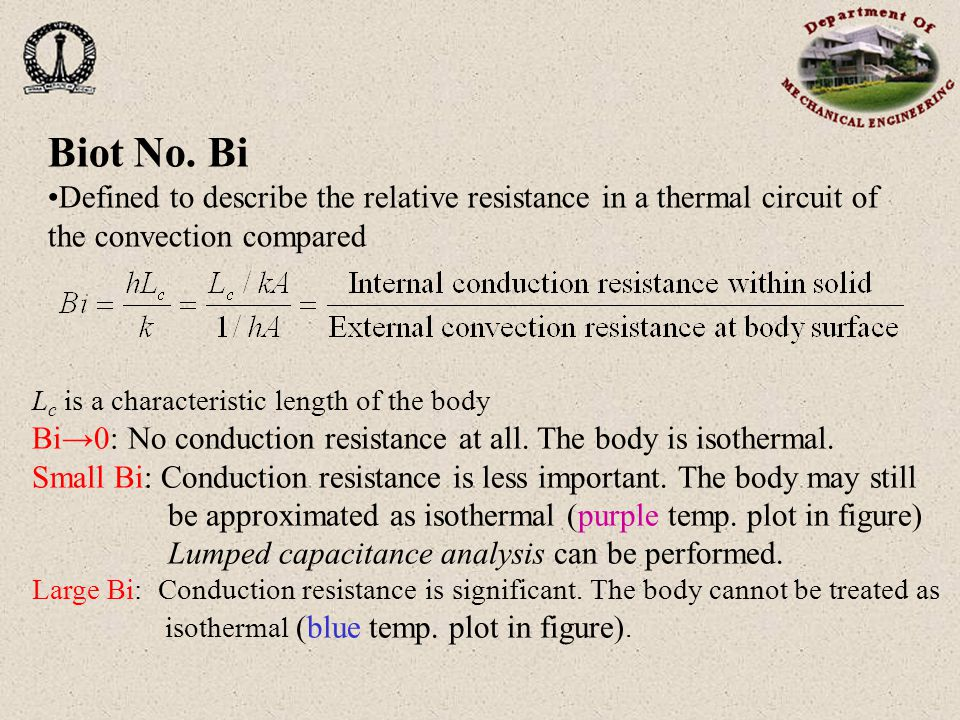 Transient heat transfer with no internal resistance: Lumped Parameter Analysis Solid Valid for Bi<0.1 Total Resistance= R external + R internal GE: BC: Solution: