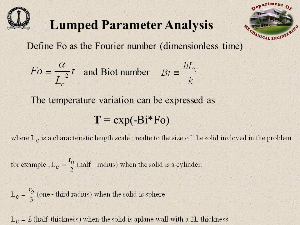 T = exp(-Bi*Fo) Define Fo as the Fourier number (dimensionless time) and Biot number The temperature variation can be expressed as