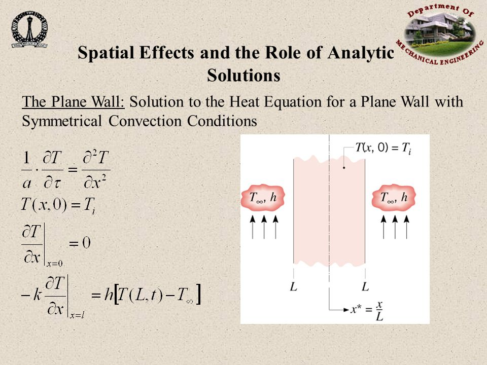 Finite Difference Equations (contd…)