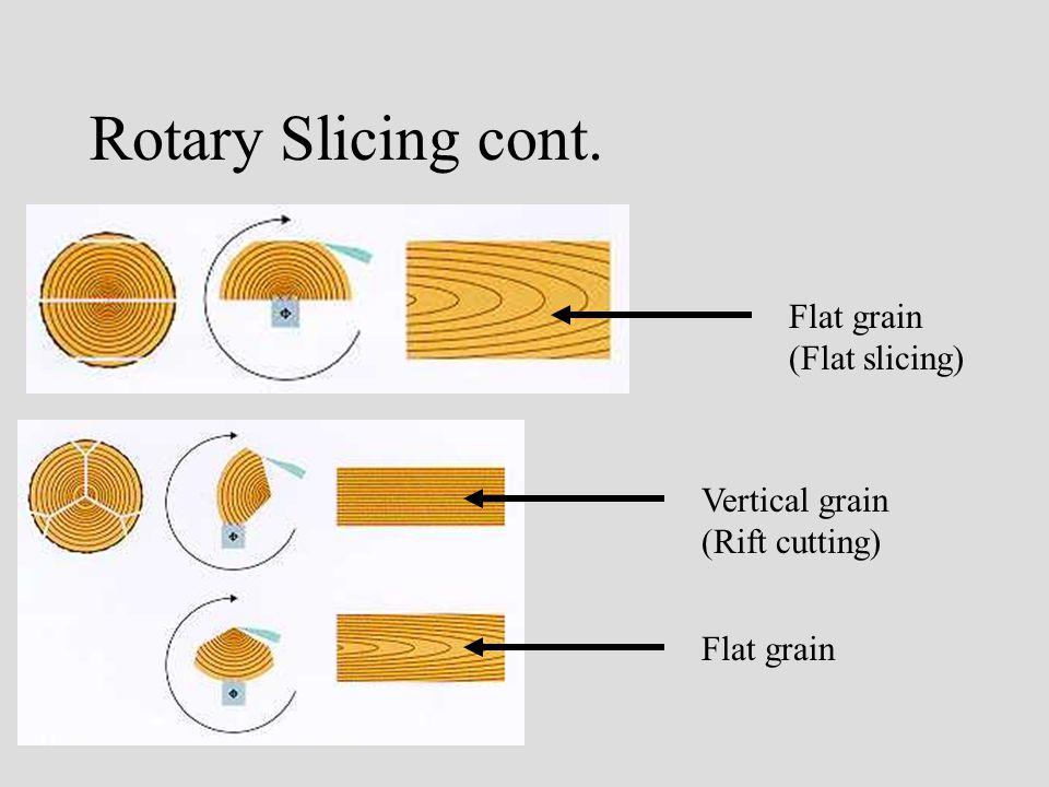 Rotary Slicing cont. Flat grain (Flat slicing) Vertical grain (Rift cutting) Flat grain