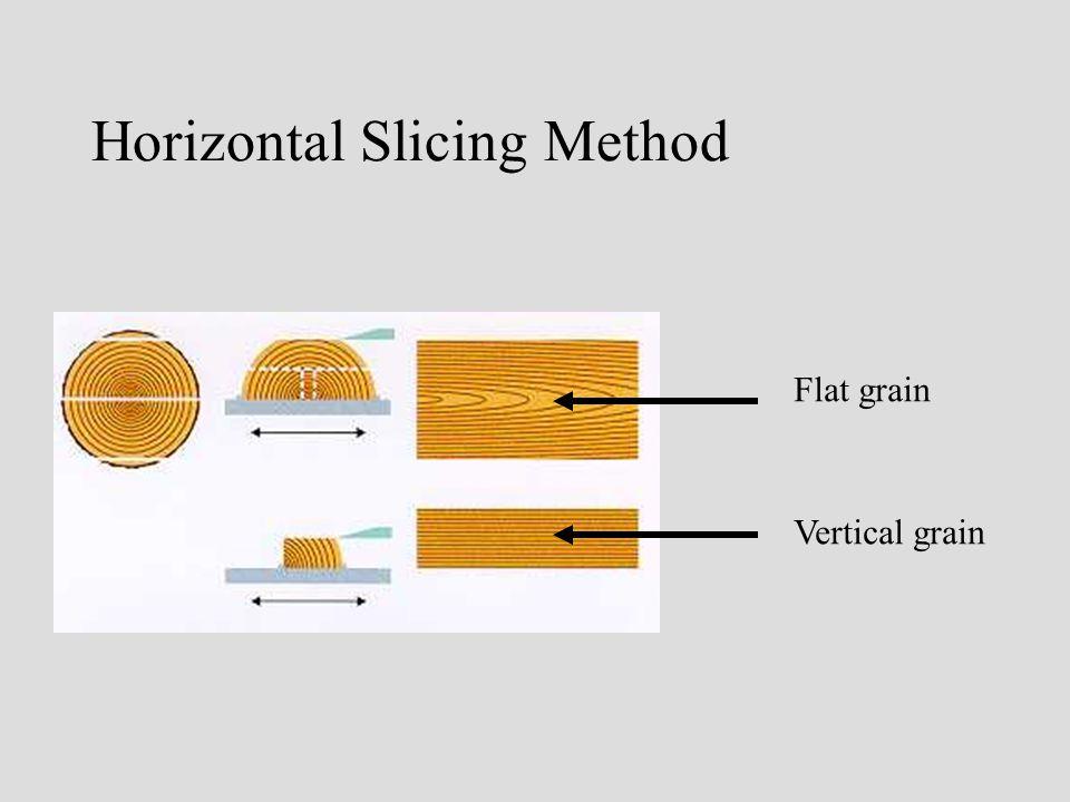 Horizontal Slicing Method Flat grain Vertical grain