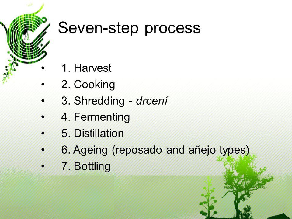 Seven-step process 1. Harvest 2. Cooking 3. Shredding - drcení 4.