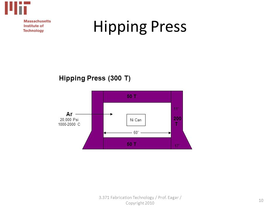 """Hipping Press 3.371 Fabrication Technology / Prof. Eagar / Copyright 2010 10 50 T 200 T 60"""" Hipping Press (300 T) Ni Can 11"""" 17"""" Ar 20,000 Psi 1000-20"""