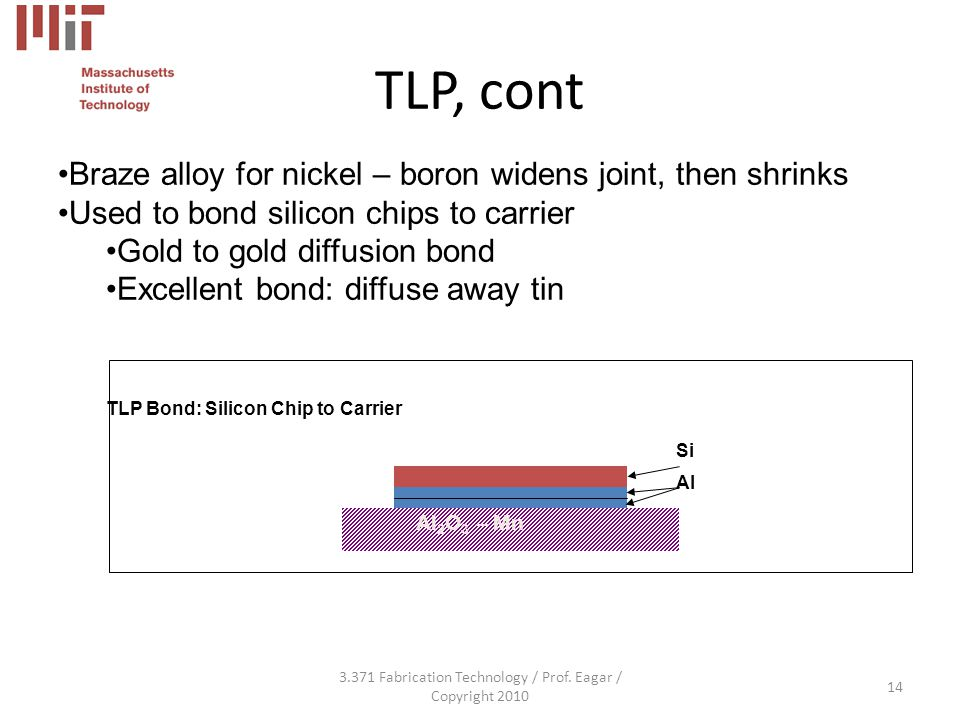 TLP, cont 3.371 Fabrication Technology / Prof. Eagar / Copyright 2010 14 Braze alloy for nickel – boron widens joint, then shrinks Used to bond silico