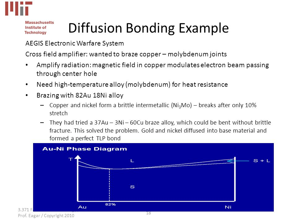 3.371 Fabrication Technology / Prof. Eagar / Copyright 2010 18 Diffusion Bonding Example AEGIS Electronic Warfare System Cross field amplifier: wanted
