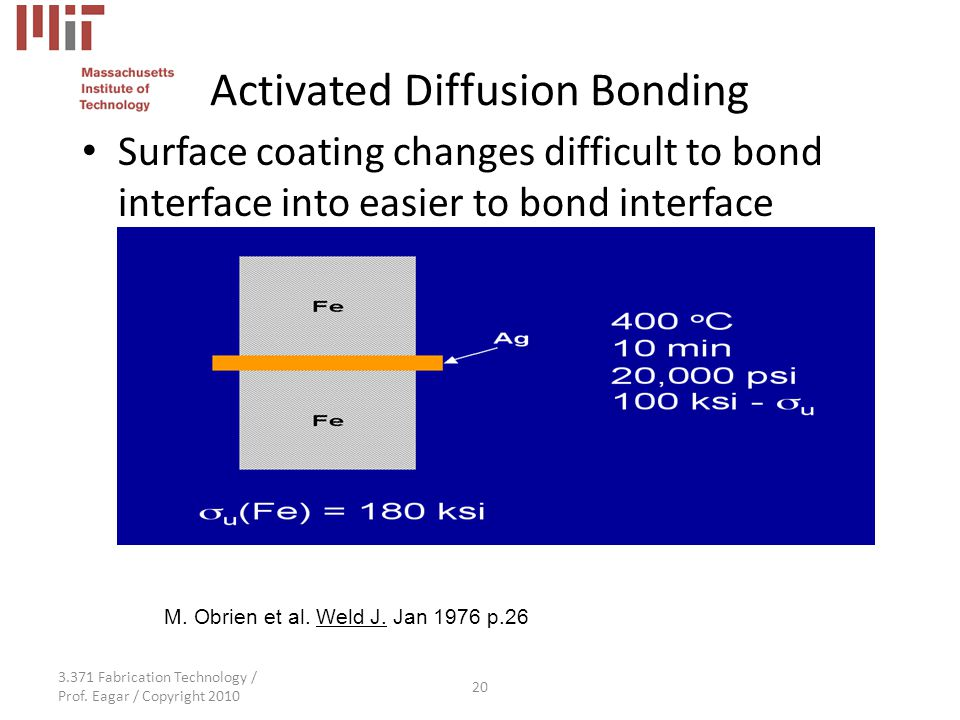 3.371 Fabrication Technology / Prof. Eagar / Copyright 2010 20 Activated Diffusion Bonding Surface coating changes difficult to bond interface into ea