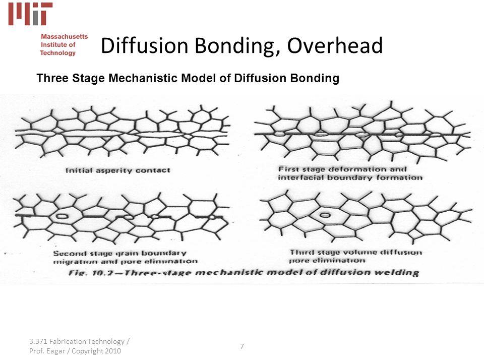 3.371 Fabrication Technology / Prof. Eagar / Copyright 2010 7 Diffusion Bonding, Overhead Three Stage Mechanistic Model of Diffusion Bonding