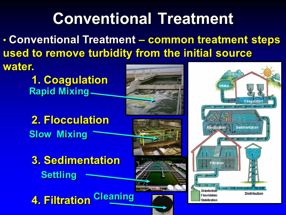 Turbidity Turbidity – particles (sand, silt, clay, bacteria, viruses) in the initial source water that need to be removed to improve treatment.
