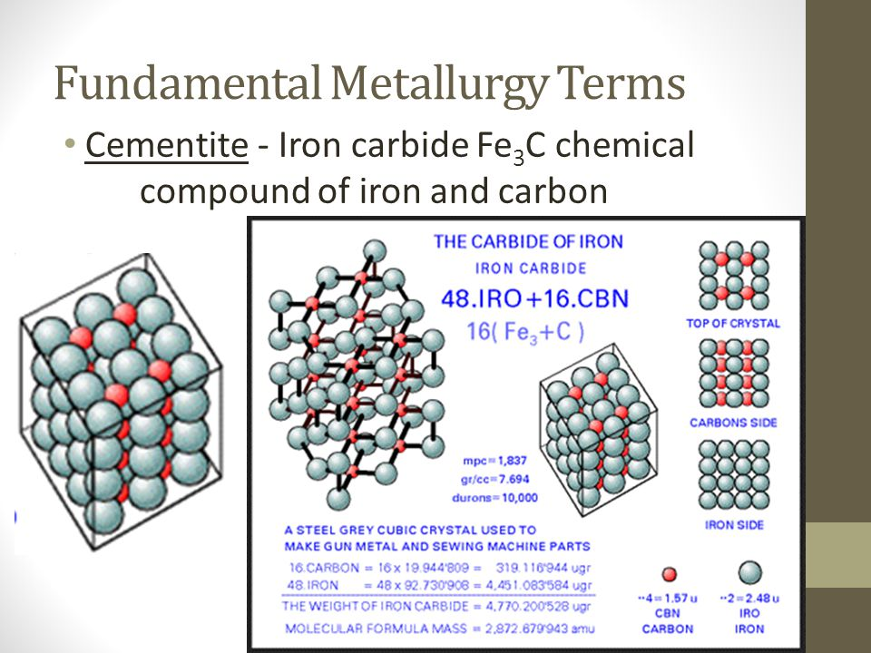 Fundamental Metallurgy Terms Cementite - Iron carbide Fe 3 C chemical compound of iron and carbon