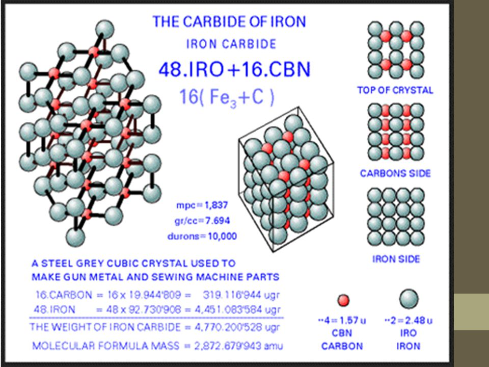 Fundamental Metallurgy Terms Ferrite - Pure iron Cementite - Iron carbide Fe 3 C chemical compound of iron and carbon Pearlite - Grain structure resulting from a mechanical combination of ferrite and cementite in layer formation.