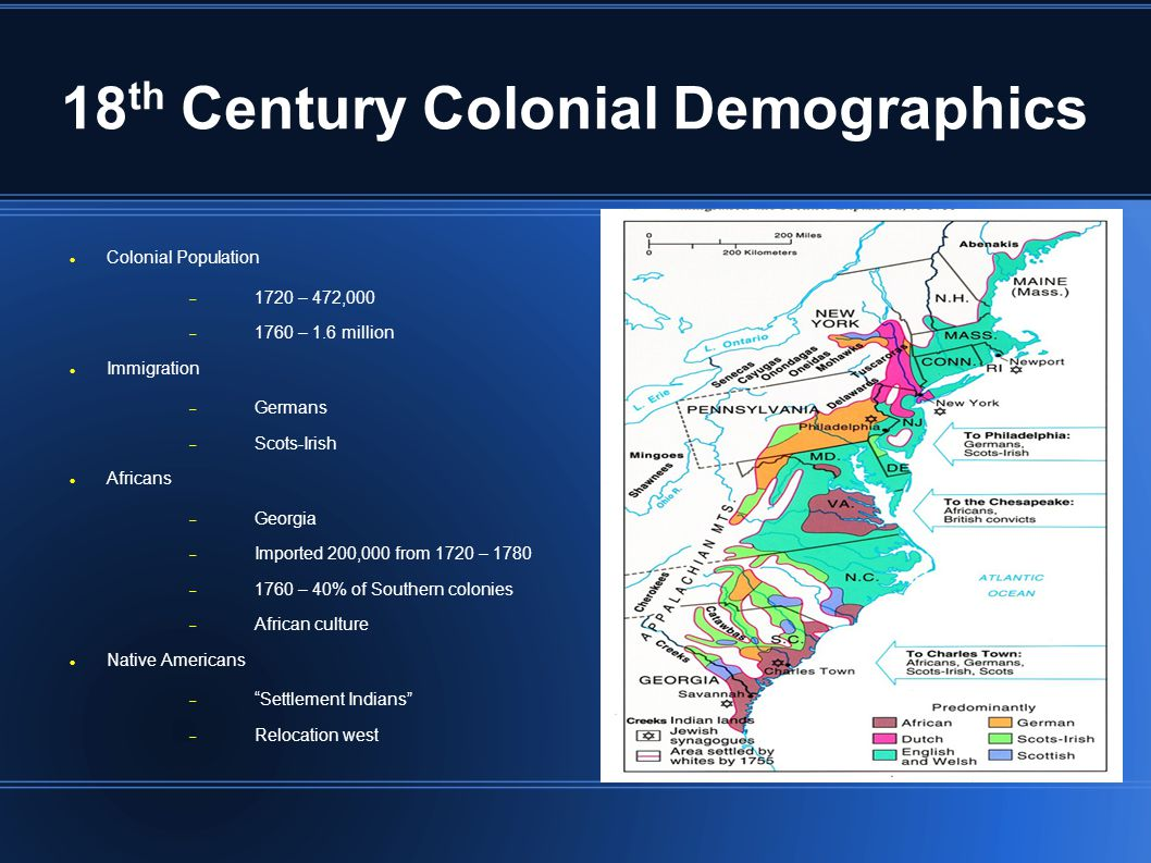 18 th Century Colonial Demographics Colonial Population  1720 – 472,000  1760 – 1.6 million Immigration  Germans  Scots-Irish Africans  Georgia  Imported 200,000 from 1720 – 1780  1760 – 40% of Southern colonies  African culture Native Americans  Settlement Indians  Relocation west