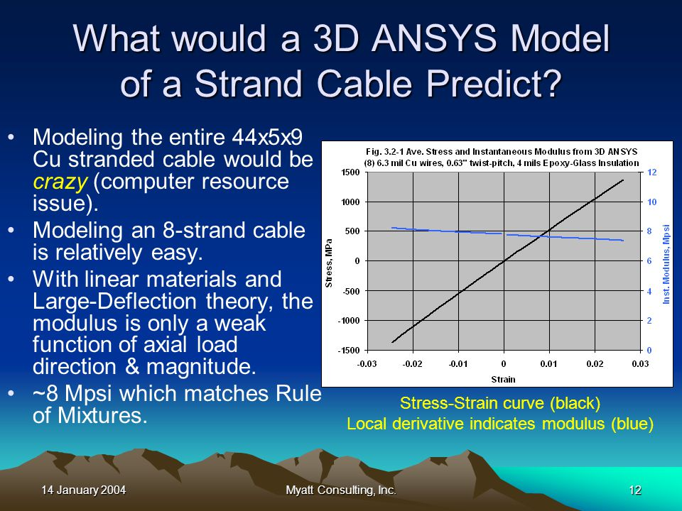 14 January 2004Myatt Consulting, Inc.12 What would a 3D ANSYS Model of a Strand Cable Predict? Modeling the entire 44x5x9 Cu stranded cable would be c