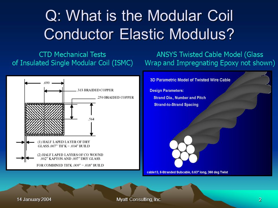 14 January 2004Myatt Consulting, Inc.2 Q: What is the Modular Coil Conductor Elastic Modulus? CTD Mechanical Tests of Insulated Single Modular Coil (I