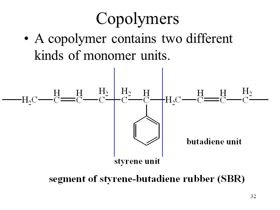 32 Copolymers A copolymer contains two different kinds of monomer units.