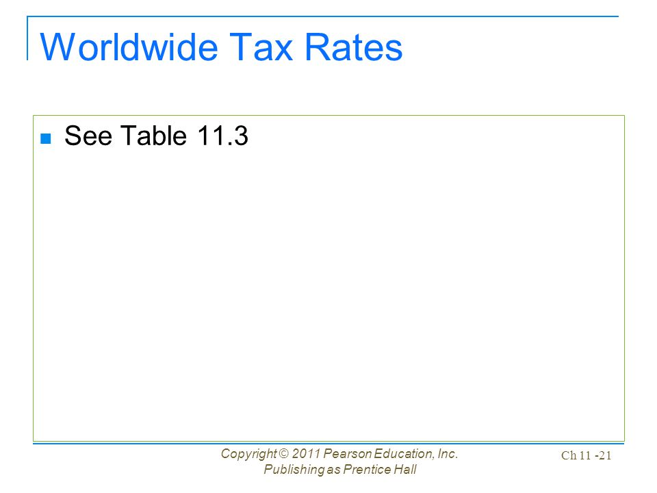 Copyright © 2011 Pearson Education, Inc. Publishing as Prentice Hall Ch 11 -21 Worldwide Tax Rates See Table 11.3