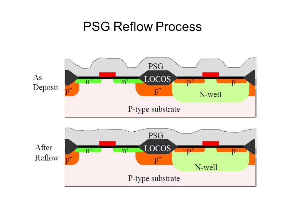 PSG Reflow Process