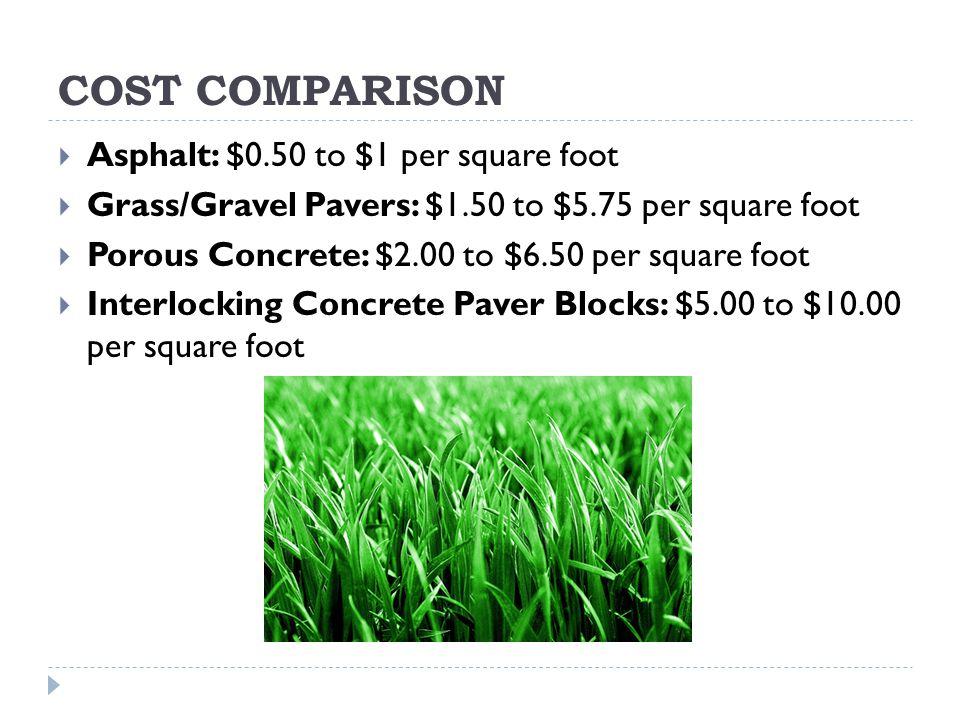 COST COMPARISON  Asphalt: $0.50 to $1 per square foot  Grass/Gravel Pavers: $1.50 to $5.75 per square foot  Porous Concrete: $2.00 to $6.50 per square foot  Interlocking Concrete Paver Blocks: $5.00 to $10.00 per square foot