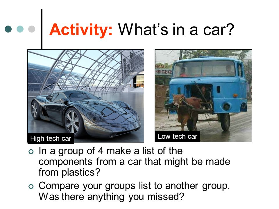 Activity: What's in a car.