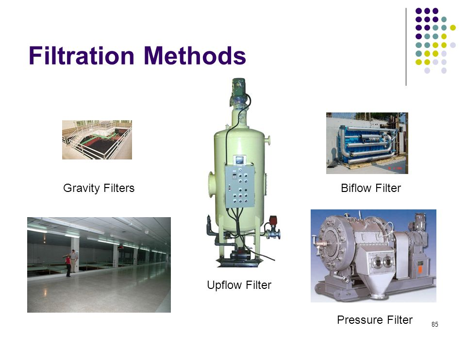 Filtration Methods Gravity Filters Upflow Filter Biflow Filter Pressure Filter 85