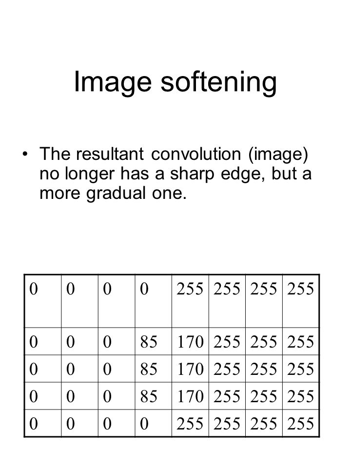Image softening The resultant convolution (image) no longer has a sharp edge, but a more gradual one.