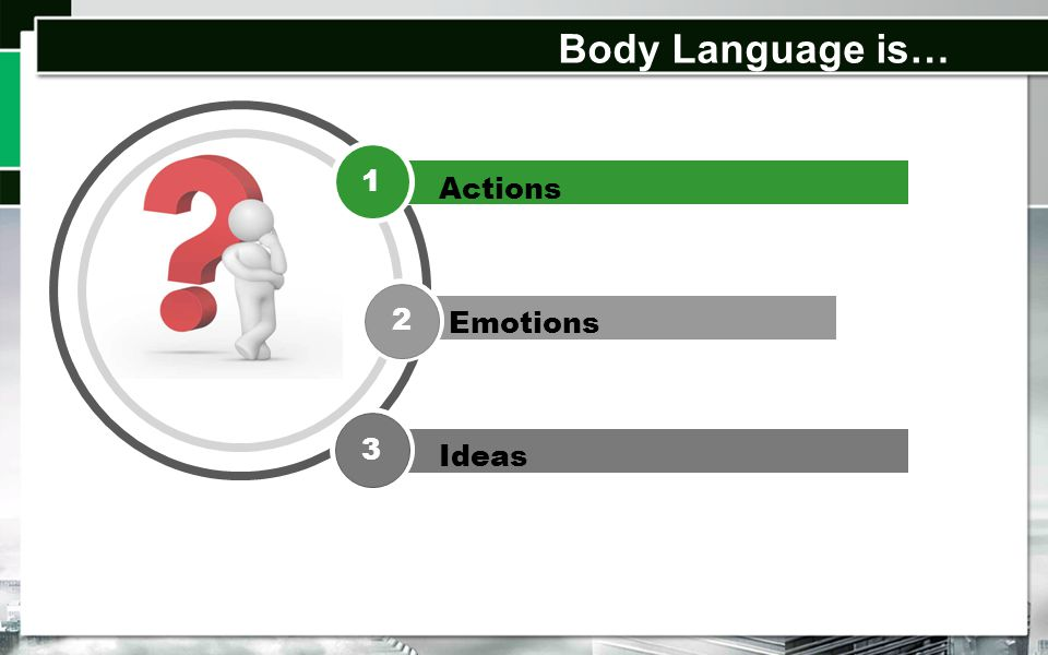 Body Language is… ActionsEmotionsIdeas 123