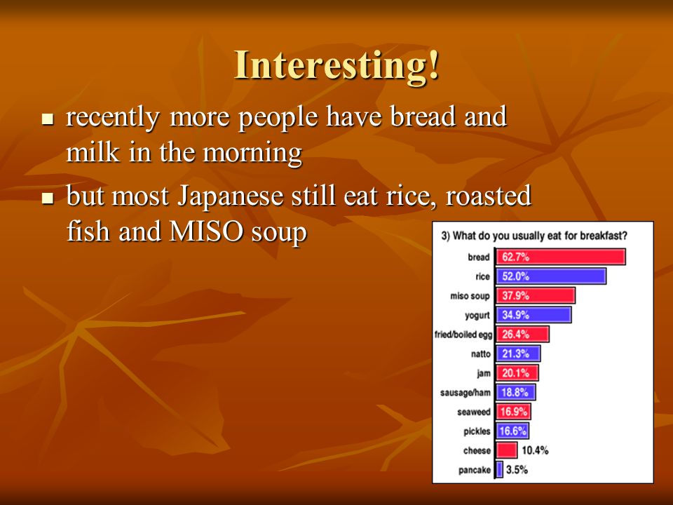 Interesting! recently more people have bread and milk in the morning recently more people have bread and milk in the morning but most Japanese still e
