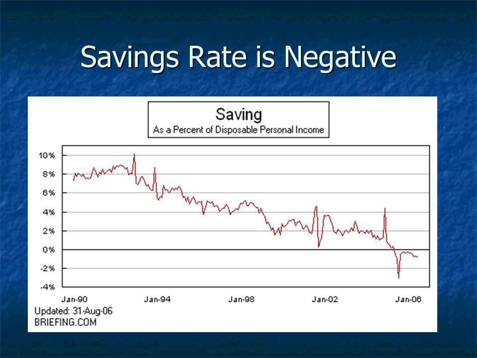 Savings Rate is Negative