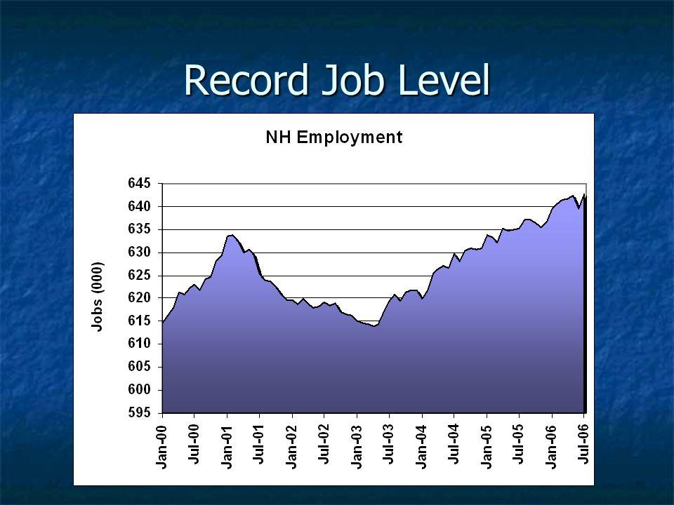 Record Job Level