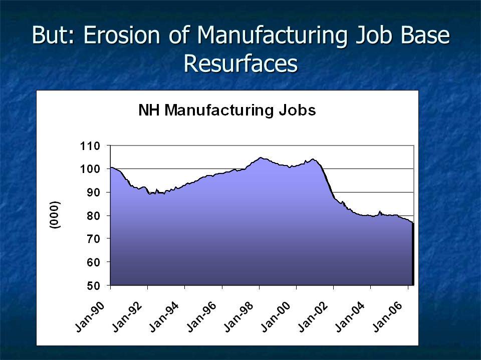 But: Erosion of Manufacturing Job Base Resurfaces