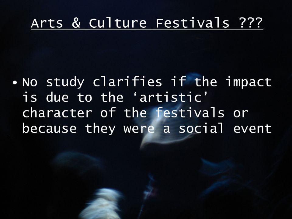 Arts & Culture Festivals ??.