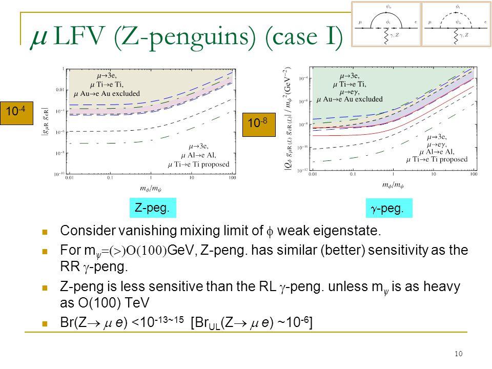 10  LFV (Z-penguins) (case I) Consider vanishing mixing limit of  weak eigenstate. For m   GeV, Z-peng. has similar (better) sensitivity