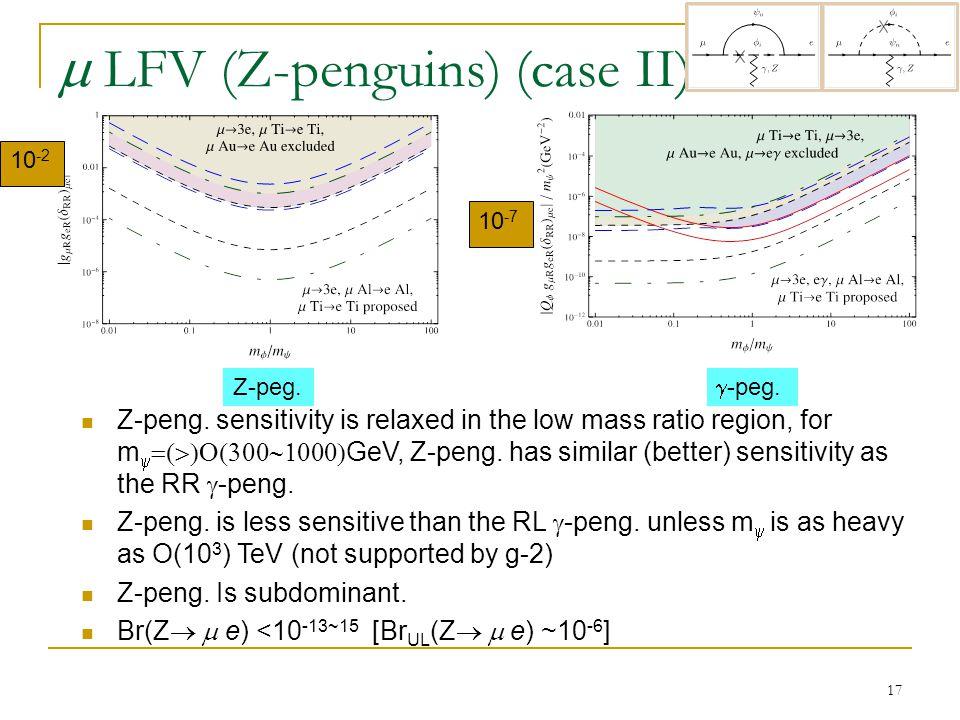 17  LFV (Z-penguins) (case II) 10 -2 10 -7 Z-peng. sensitivity is relaxed in the low mass ratio region, for m   GeV, Z-peng. has simi