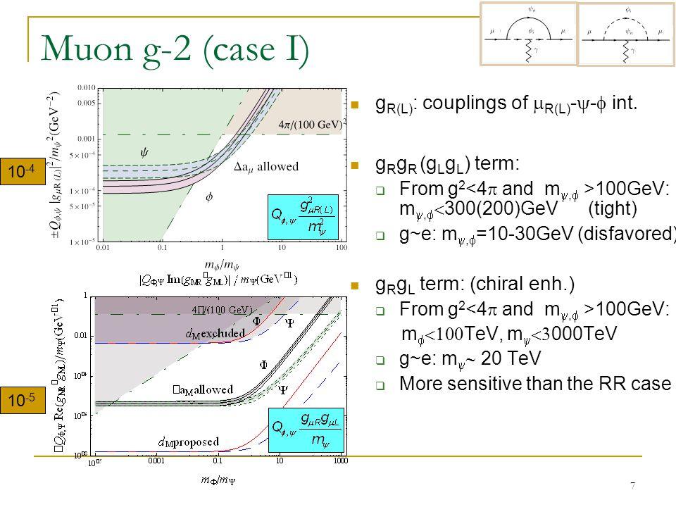 7 Muon g-2 (case I) g R(L) : couplings of  R(L) -  -  int  g R g R (g L g L ) term:  From g 2 100GeV: m ,   300(200)GeV (tight)  g~e: m , 
