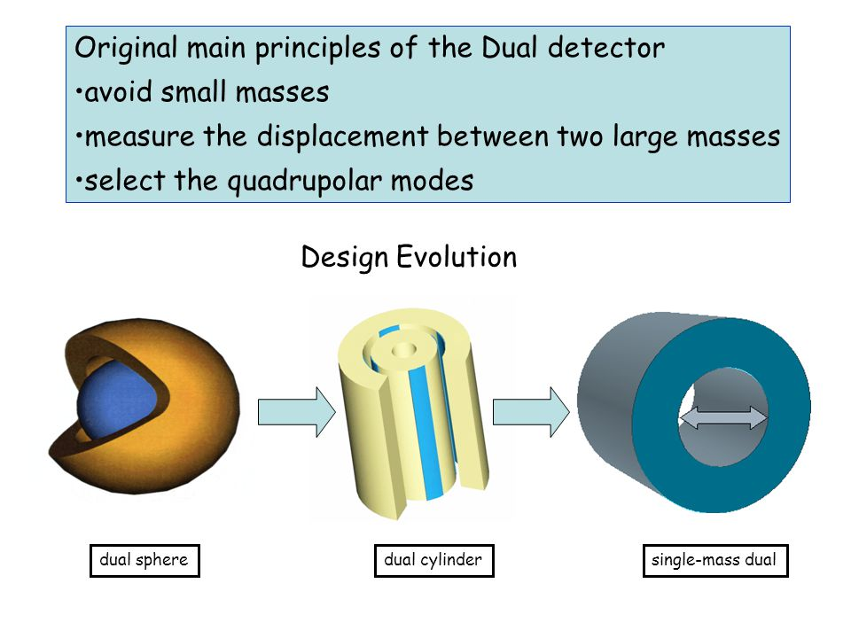Design Evolution Original main principles of the Dual detector avoid small masses measure the displacement between two large masses select the quadrupolar modes dual spheredual cylindersingle-mass dual