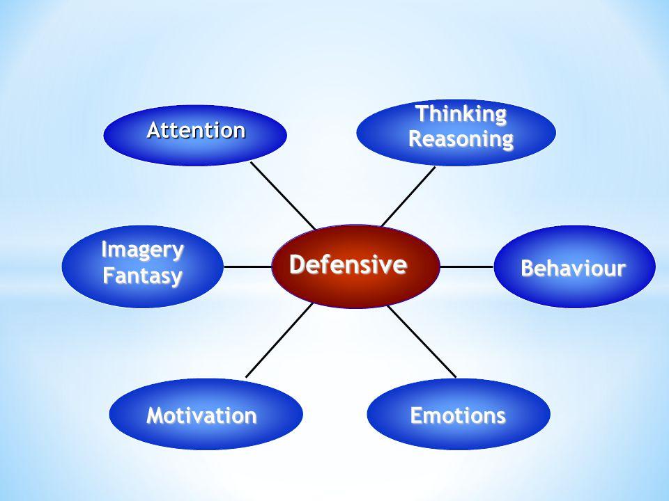 Attention ThinkingReasoning Behaviour MotivationEmotions Imagery Fantasy Defensive