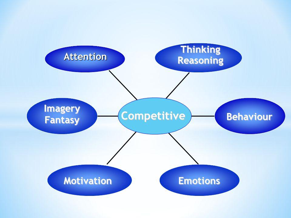 Attention ThinkingReasoning Behaviour MotivationEmotions Competitive
