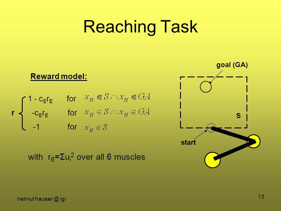 helmut hauser @ igi 13 Reaching Task goal (GA) start S Reward model: 1 - c E r E for r -c E r E for -1for with r E =Σu i 2 over all 6 muscles