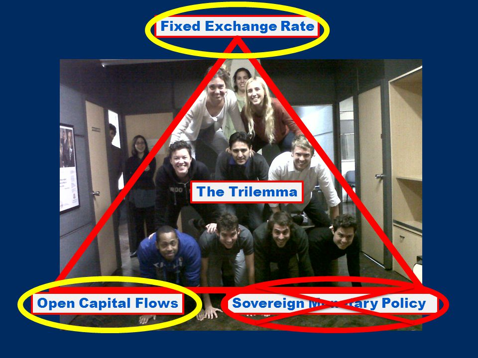 The Euro represents an ultimate* commitment –*unless they really figure out a way to kick out Greece –(I doubt it) –The Euro solution to the TRILEMMA…  6