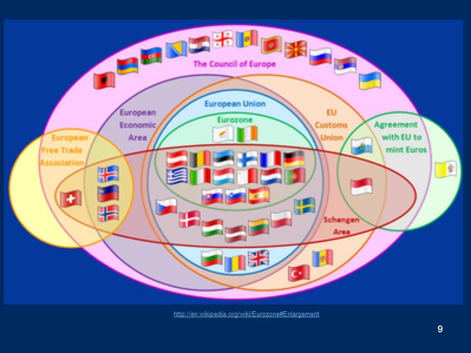 The Eurozone 8