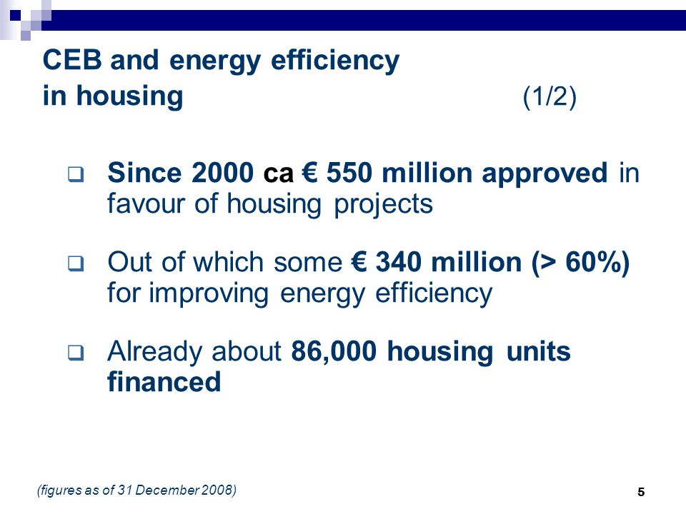 5 CEB and energy efficiency in housing (1/2)  Since 2000 ca € 550 million approved in favour of housing projects  Out of which some € 340 million (> 60%) for improving energy efficiency  Already about 86,000 housing units financed (figures as of 31 December 2008)